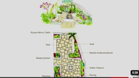 How to Design a Courtyard Garden [part 3]
