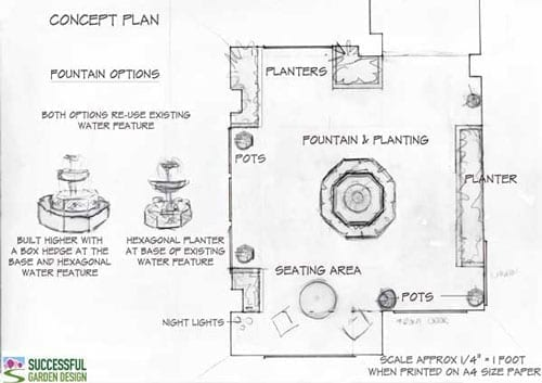 Californian Courtyard Garden Design Makeover – on a budget