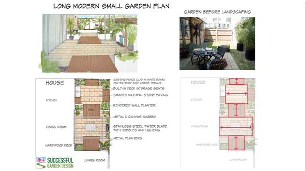 Small Garden Design Tips – Gardening Today Interview