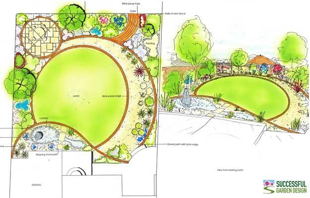 Transforming a dull & boring garden – Case study
