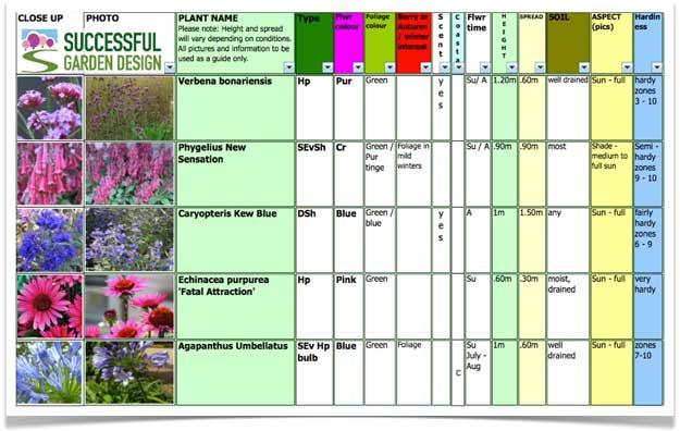 September-Plant-Selection