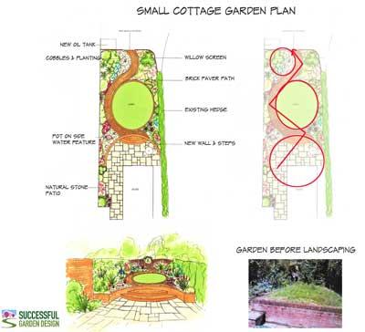 GardenPlan