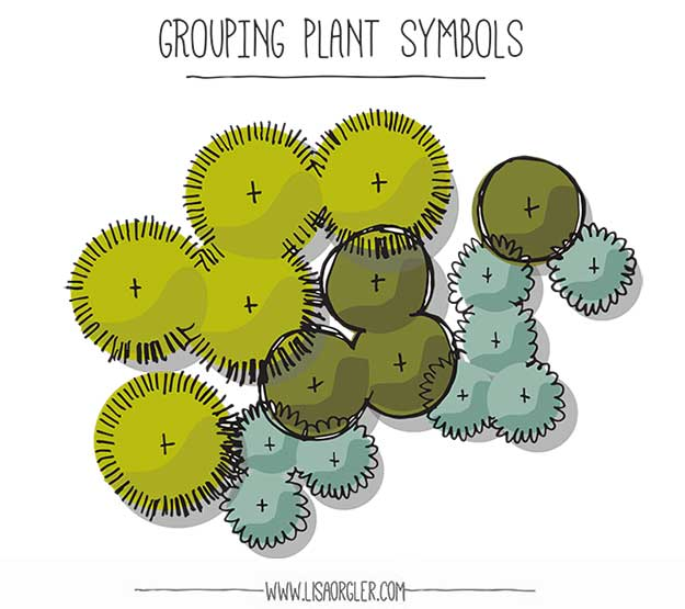 Grouping Plant Symbols Successful Garden Design