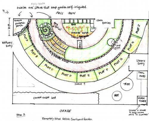Front Garden Makeover – SGD Reader's Plans