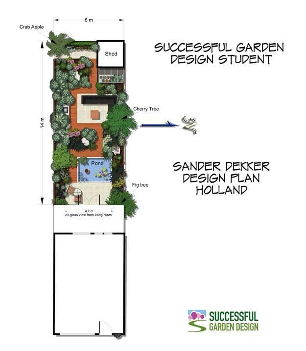 sandersgardenplan